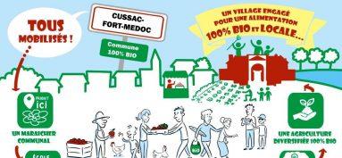 Le projet : manger bio et local