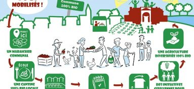 Le Projet Alimentaire Territorial